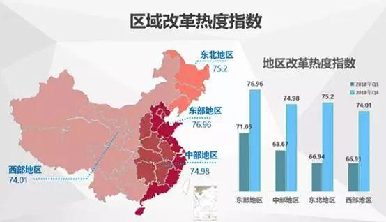 中国经济体制改革基金会中国城市季度改革热度榜单:19个大城市排座次,青岛未进前十